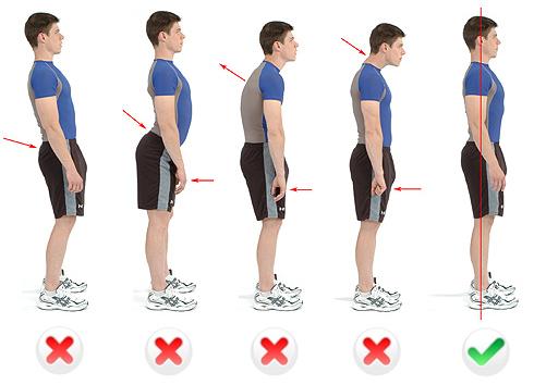 ¿Cuál es la postura correcta?