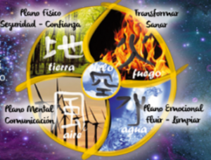 La magia de los 5 elementos